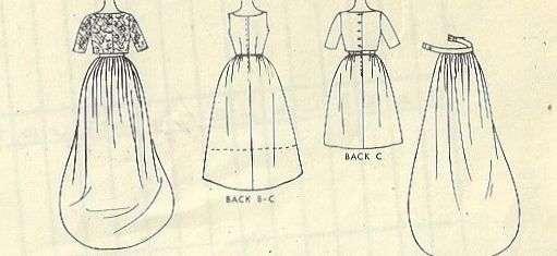 Detachable Wedding Dress Train Pattern Best Dresses Collection